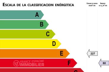 global immo rosas: villa ref.3143, bilan énergétique en cours de transition