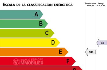 immobilier roses: le bilan énergétique