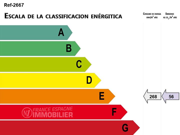 certificat énergétique 2667