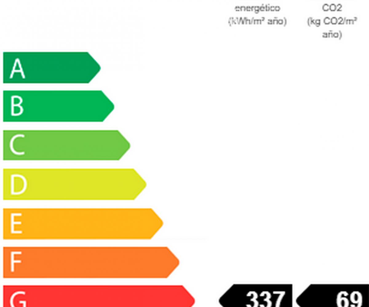 achat appartement rosas, ref.2862, le bilan énergétique