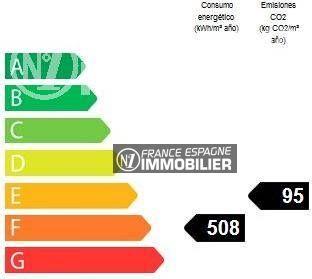 habitaclia empuriabrava: appartement ref.3321, le bilan énergétique
