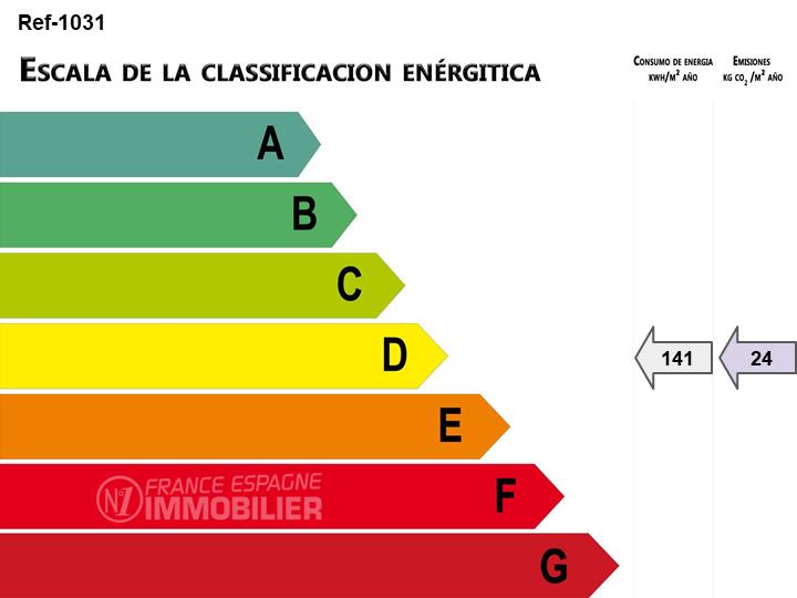 rosas immobilier: villa ref.1031, bilan énergétique