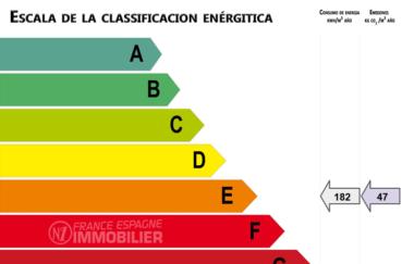 villa a vendre espagne costa brava, ref.1042, bilan énergétique