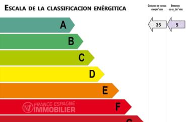 agence immobilière rosas espagne: villa ref.2392, bilan énergétique