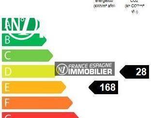 costabrava immo: villa ref.3402, le bilan énergétique sobre