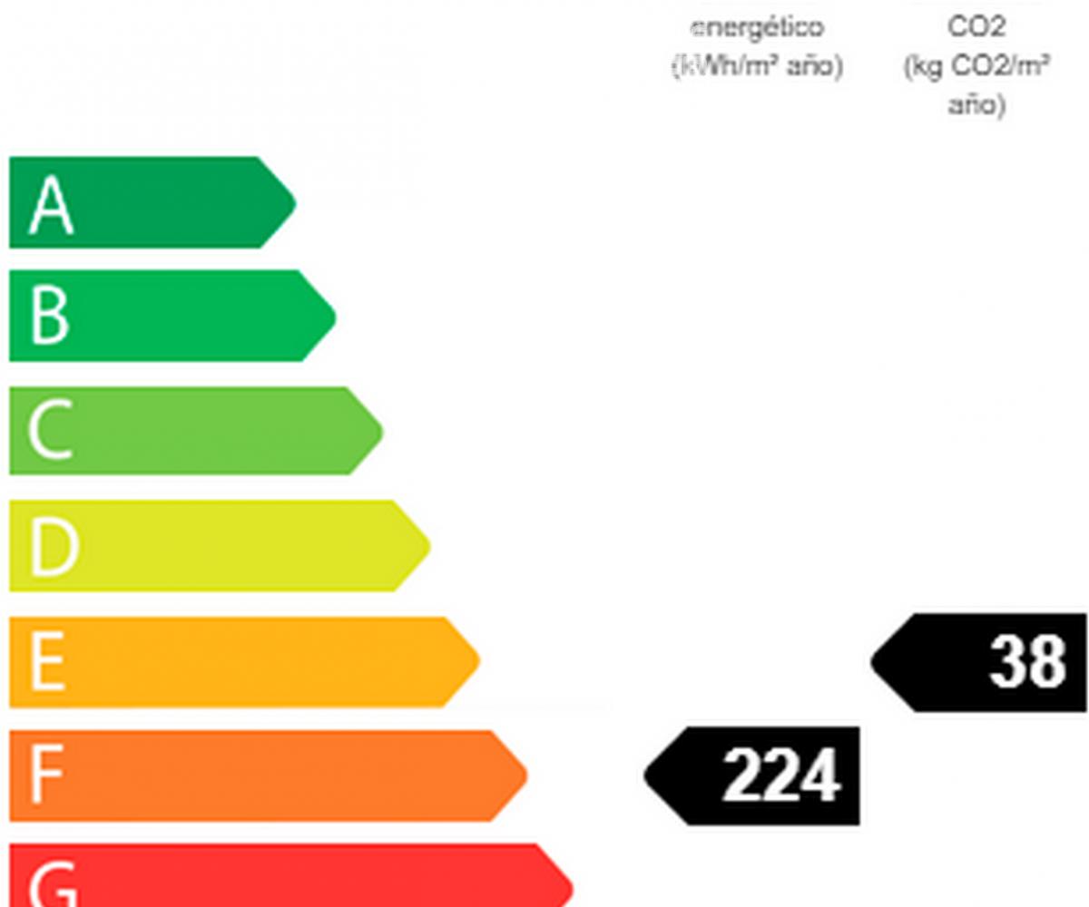 habitaclia empuriabrava: appartement ref.3471, bilan énergétique