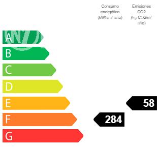 vente maison avec amarre empuriabrava, ref.3566, le bilan énergétique