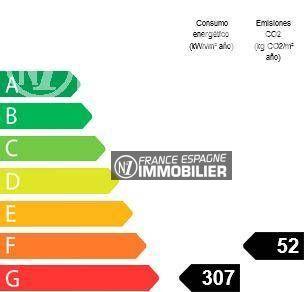 le bon coin espagne costa brava: appartement ref.3577, bilan énergétique