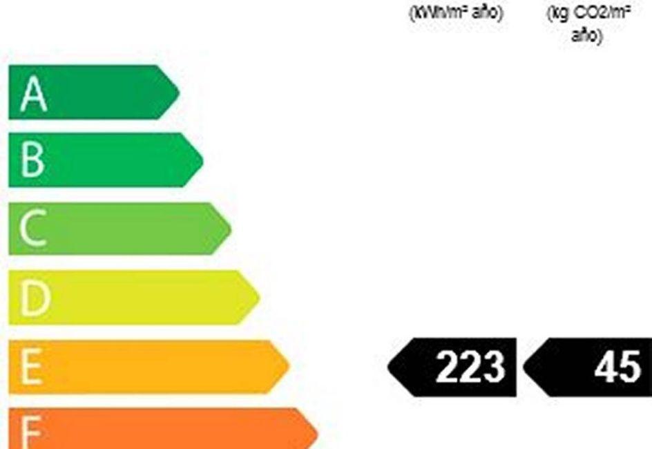 achat immobilier costa brava: villa ref.3549, le bilan énergétique