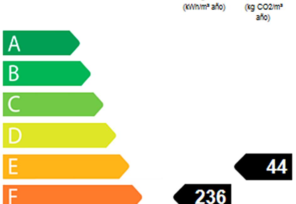 empuriabrava immobilier: appartement ref.3559, le bilan énergétique