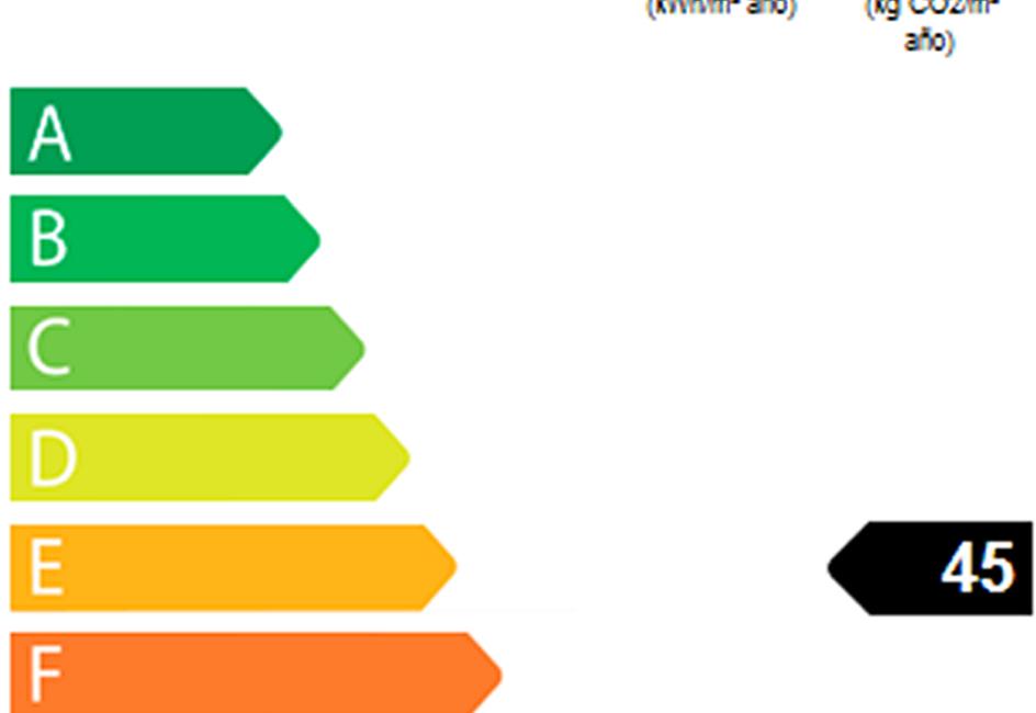 maison a vendre espagne bord de mer, ref.3592, le bilan énergétique