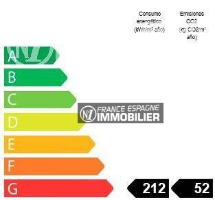 agence immo roses espagne: appartement ref.3598, le bilan énergétique