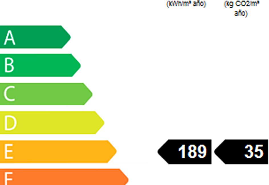 global immo rosas: appartement ref.3606, bilan énergétique