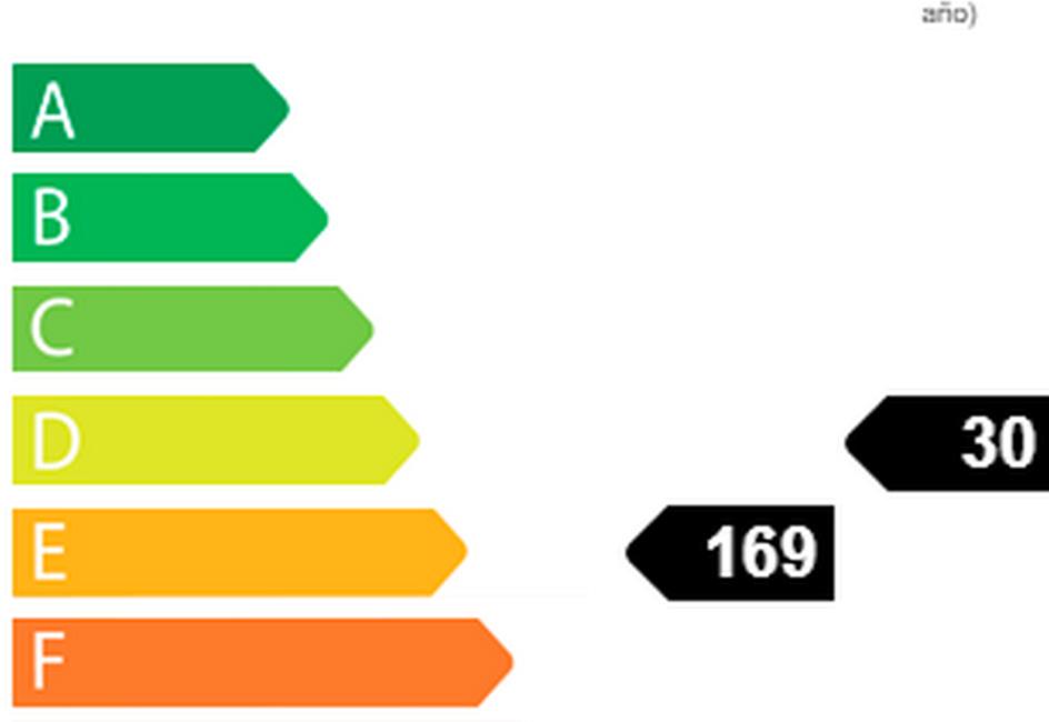maison a vendre espagne: ref.3621, le bilan énergétique