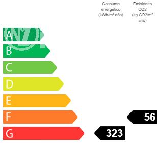 vente appartements rosas espagne, ref.3633, le bilan énergétique