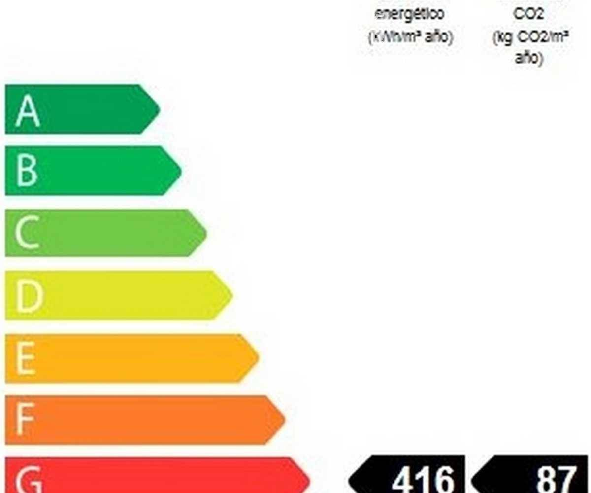 vente villa rosas, ref.3512, le bilan énergétique