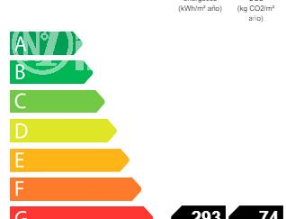 vente appartement rosas espagne, ref.3660, bilan énergétique