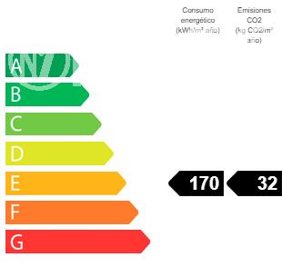 agence immobilière roses espagne: appartement ref.3679, bilan énergétique