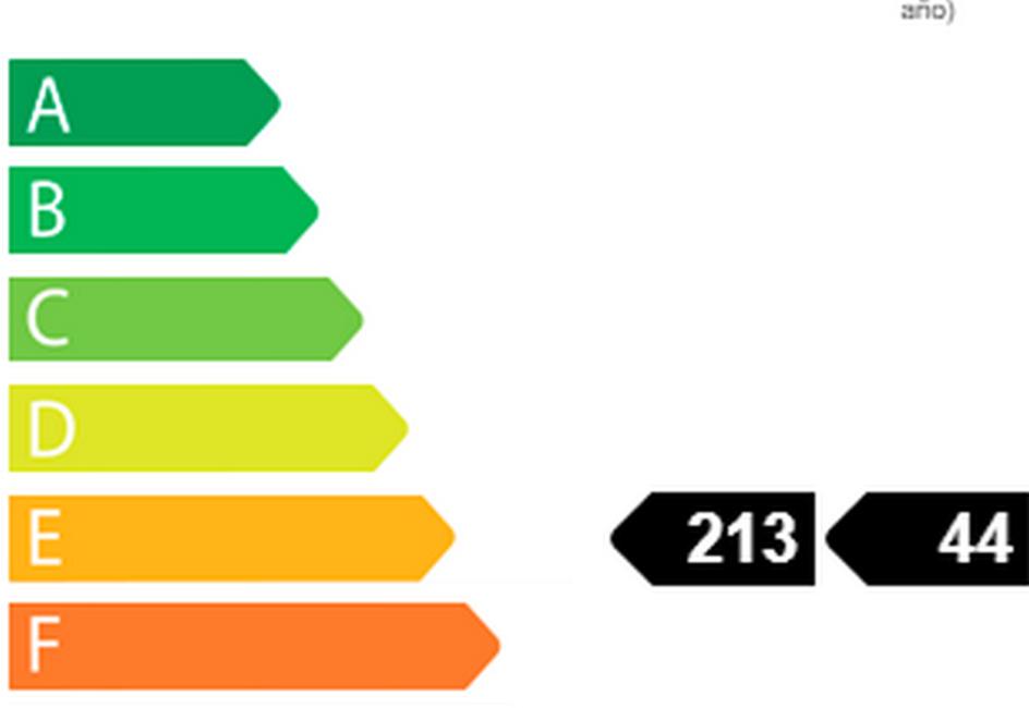 immobilier peralada espagne: villa ref.3682, le bilan énergétique