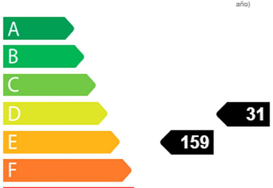 maison à vendre empuriabrava, ref.3689, le bilan énergétique