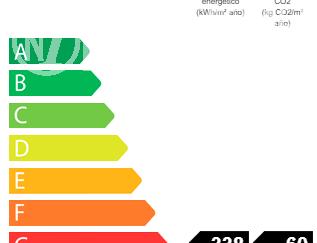 vente appartement rosas espagne, ref.3671, bilan énergétique