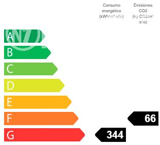 maison a vendre en espagne bord de mer pas cher, ref.3705, bilan énergétique
