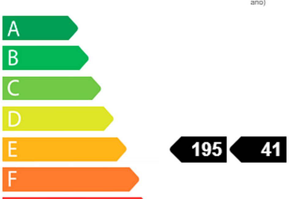 agence empuriabrava: villa ref.3711, bilan énergétique