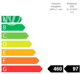 maison costa brava, ref.3713, le bilan énergétique