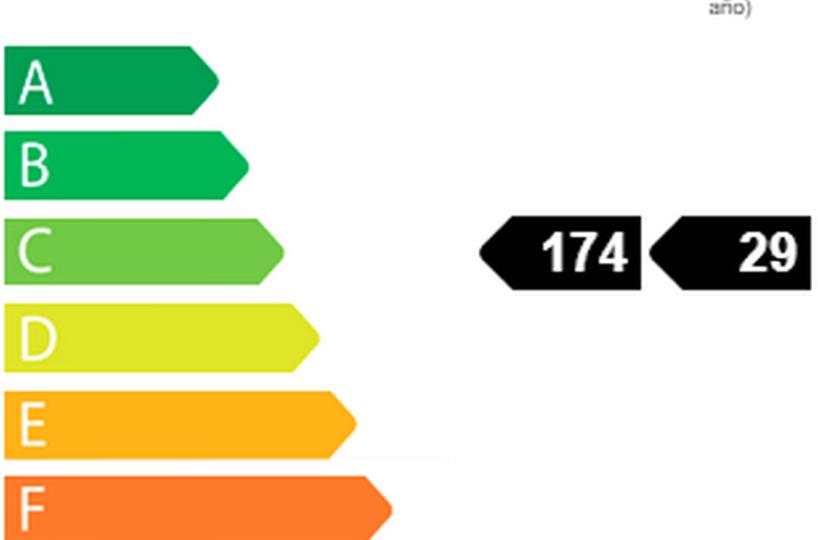 immo empuria: commerce ref.3733, le bilan énergétique