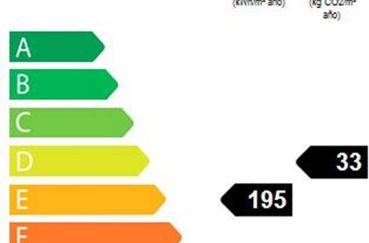 habitaclia rosas: villa ref.3764, le bilan énergétique