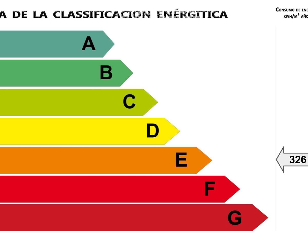 agence immobiliere francaise empuriabrava: appartement ref.3758, le bilan énergétique