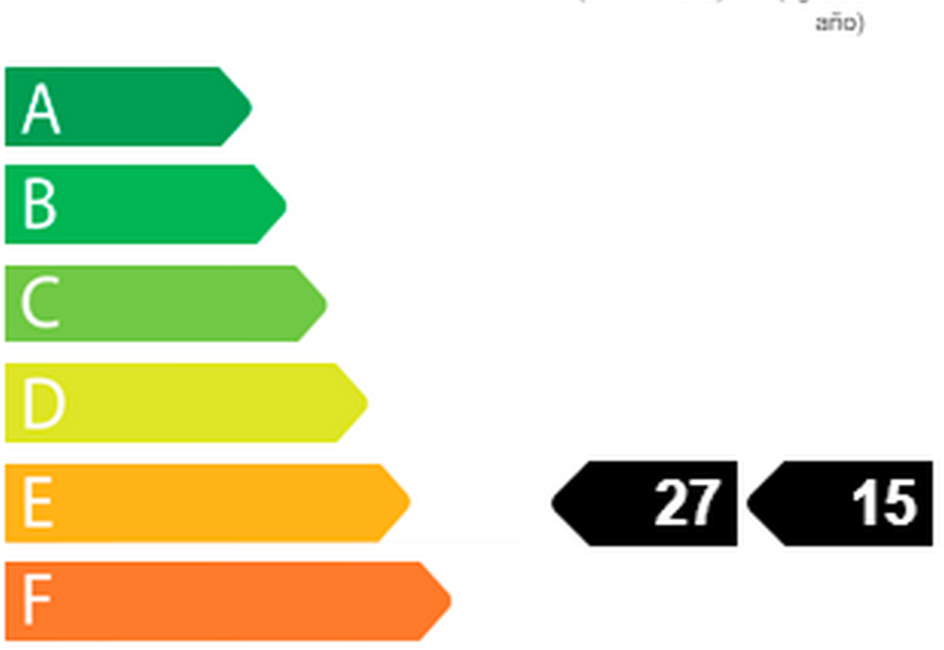 costa brava immobilier: appartement ref.3769, bilan énergétique
