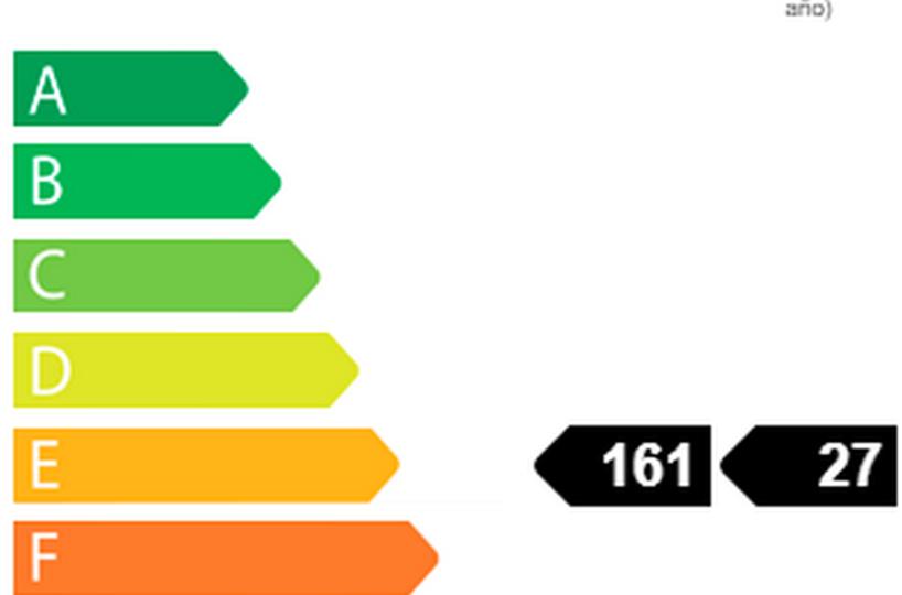 achat appartement espagne pas cher, bilan énergétique fait pour ref.3755,