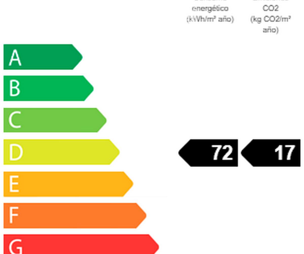 agence immobilière costa brava: appartement ref.3768, le bilan énergétique