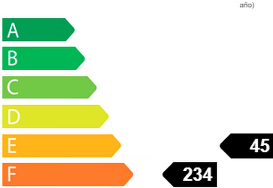 costabrava immo: appartement ref.3750, le bilan énergétique