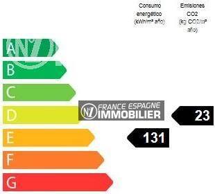 agence immobiliere costa brava: studio ref.3772, le bilan énergétique