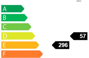 roses immobilier: appartement ref.3805, bilan énergétique