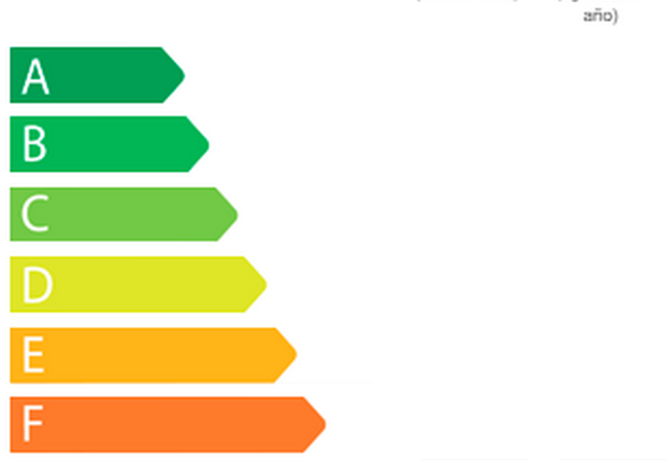 habitaclia rosas: appartement ref.3774, bilan énergétique