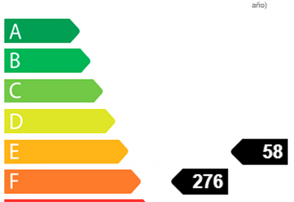 achat maison sur la costa brava, ref.3778, le bilan énergétique