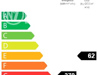 agence immobilière à rosas: villa ref.3794, le bilan énergétique