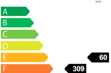 maison a vendre espagne catalogne, ref.3802, bilan énergétique