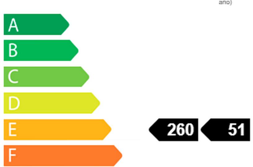 habitaclia empuriabrava: villa ref.3832, bilan énergétique