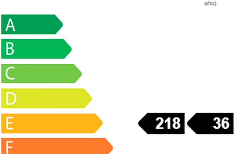 maison costa brava, ref.3834, le bilan énergétique