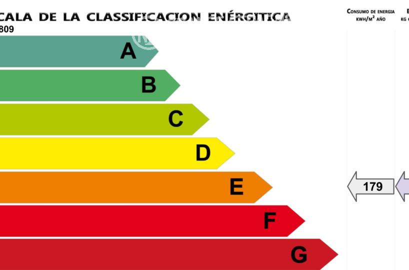 agence immobiliere empuriabrava espagne: appartement ref.3809, bilan énergétique
