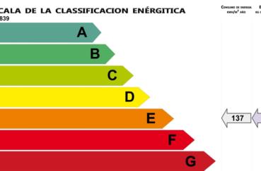 immo costa brava: appartement ref.3839, le bilan énergétique