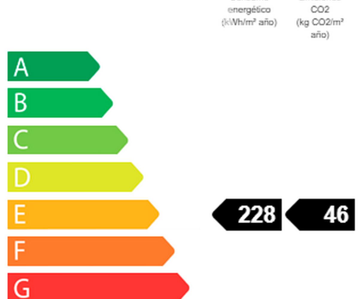 maison a vendre espagne catalogne, ref.3815, bilan énergétique