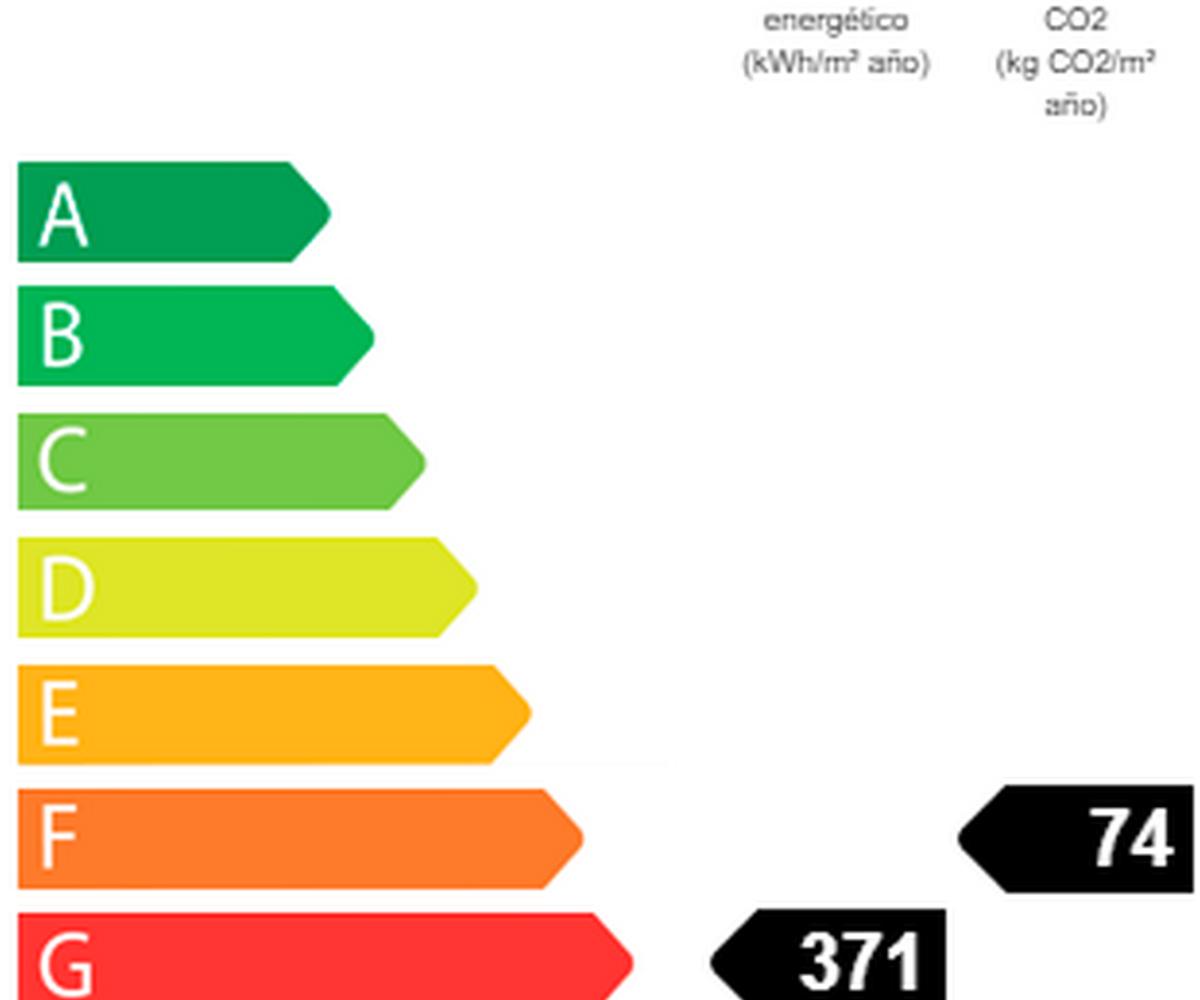 costabrava immo: villa ref.3828, bilan énergétique