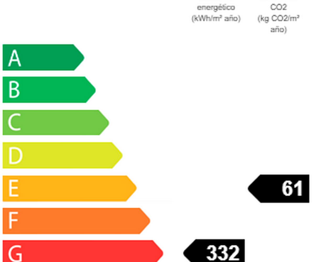 achat maison costa brava, ref.3833, le bilan énergétique