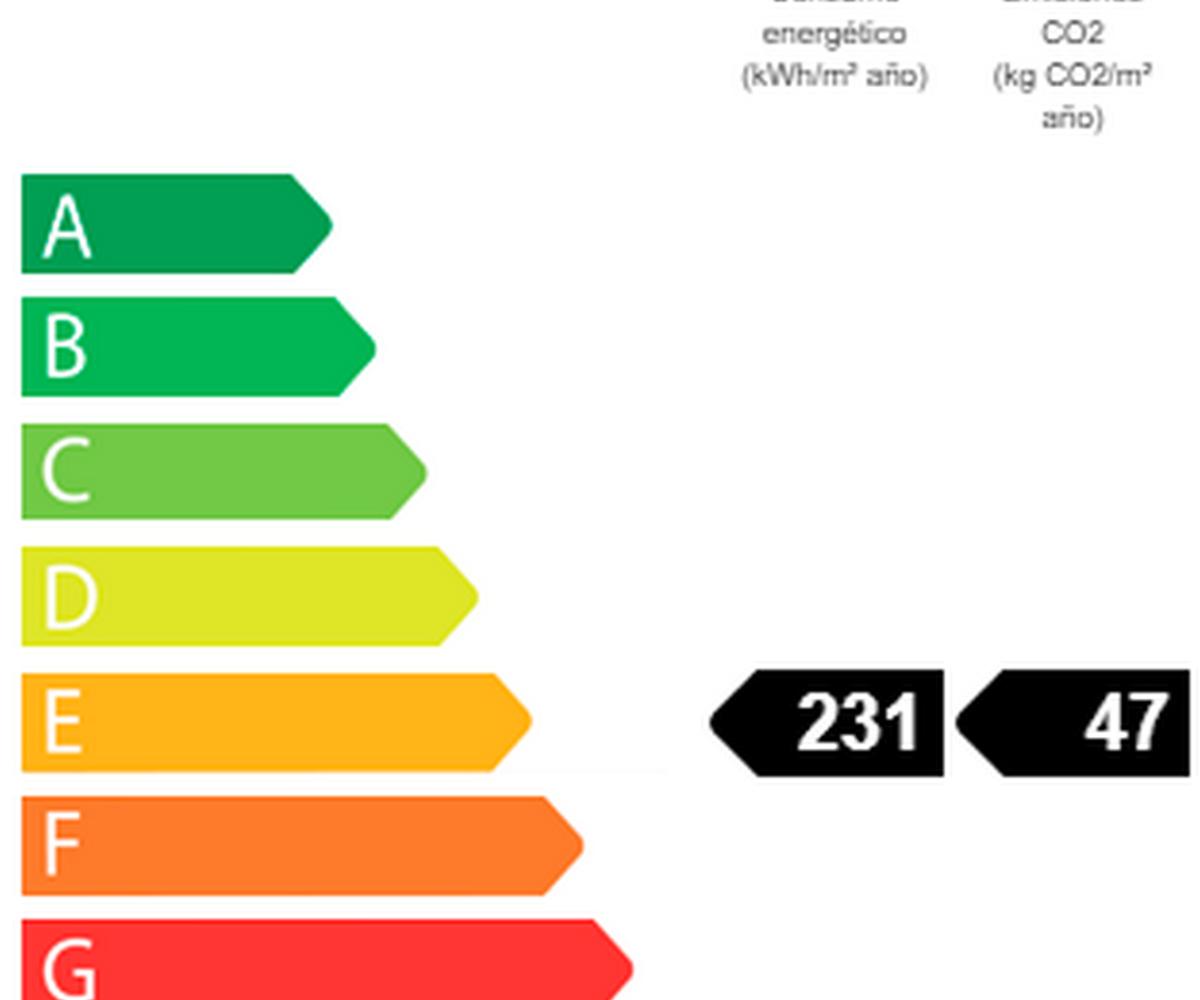 habitaclia empuriabrava: villa ref.3830, bilan énergiétique sobre
