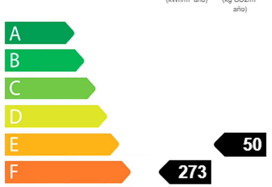 habitaclia empuriabrava: villa ref.3831, bilan énergétique